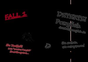 Detektei Ponyfish – Der Einstellungstest – ist online!